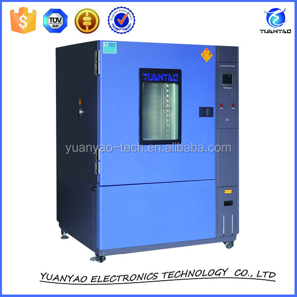 Experiment Test Meter/Manufacturing Machines