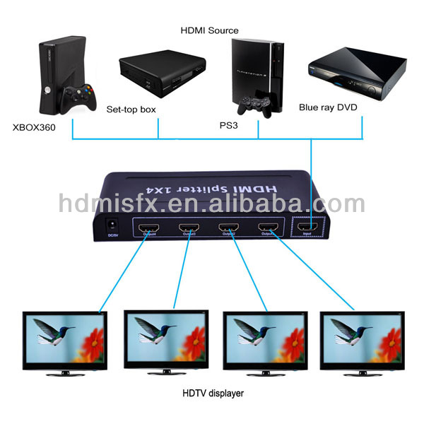 version 1.4 HDMI Splitter 1 to 4 support 3d 4Kx2K