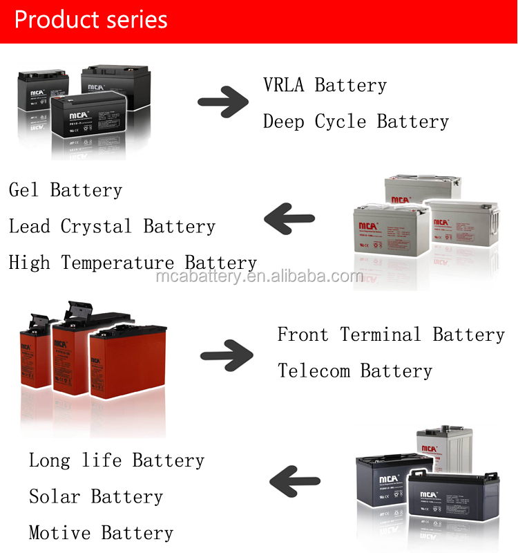 Good quality 12V 100Ah lead acid solar rechargeable gel battery