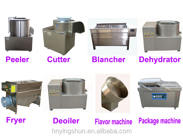 Trade Assurance small scale potato chips making machine price
