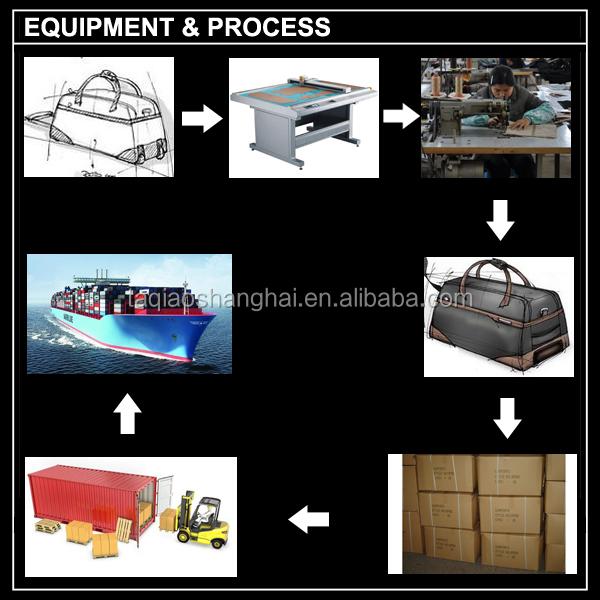 EQUIPMENT & PROCESS.jpg