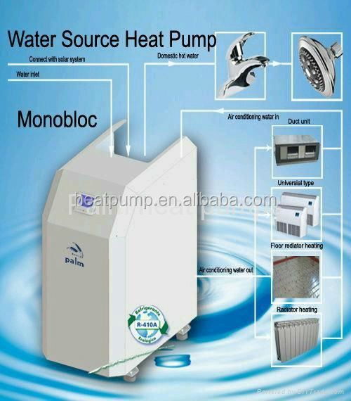water source monoblock dc inverter heat pump /r410a