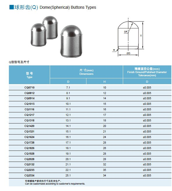 Mining tungsten carbide rock drill bits