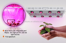 2017 Best Selling Ebay Europe All Product Full Spectrum solar system led indoor cultivo grow light