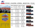 Hot Sale Sheet Roofing Stone Coated Roof Tile-Stone Coated Metal Roofing tiles from professional manufacturer