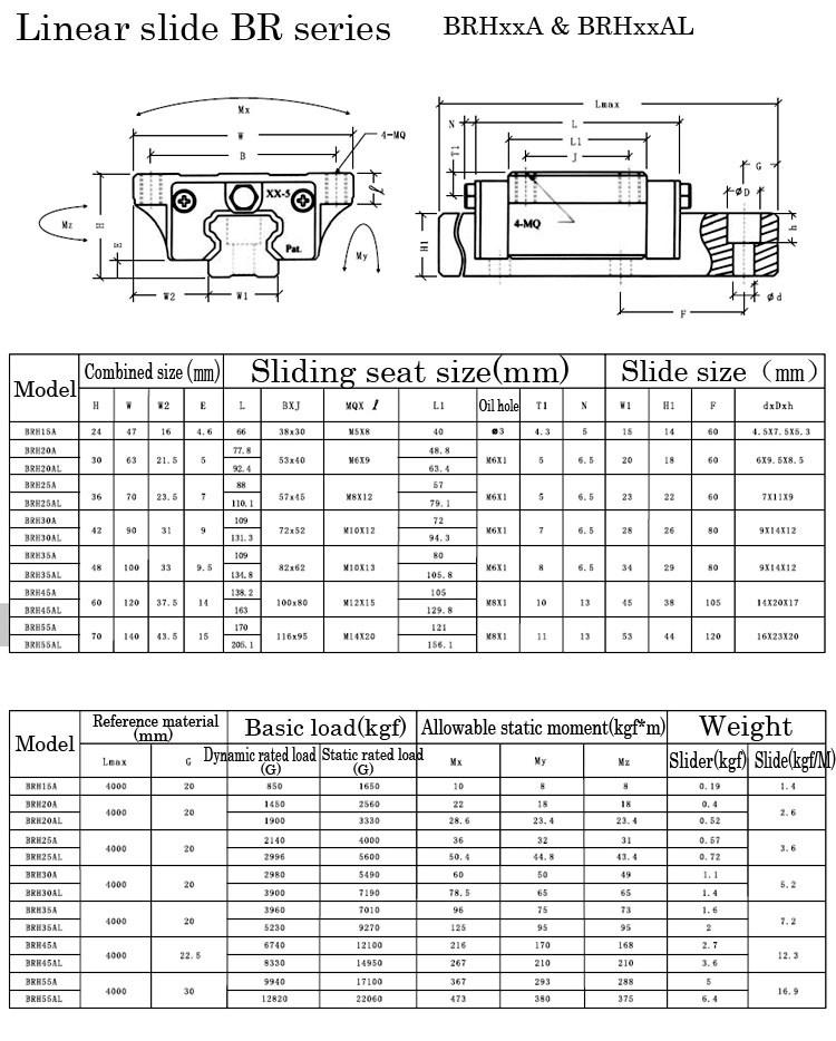 HGW20HA Machine Tool Low Assembly Linear Slide Rail