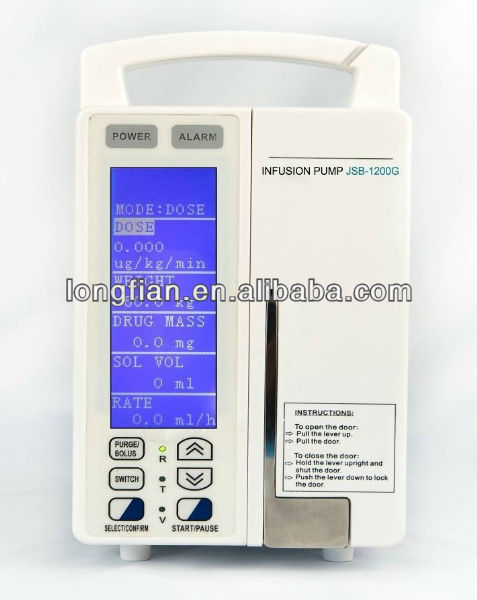 Medical Infusion set with drug library