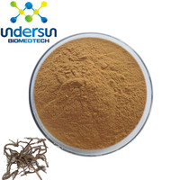 Herbal Extract ISO Certification Ipecacuanha Extract