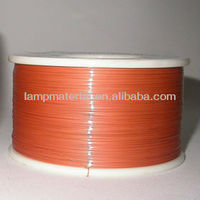 Dumet Wire with different colors and sizes