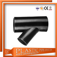 provide condensate drain pipe fittings