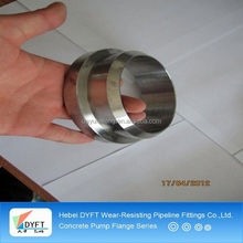 g.i pipe flange manufacturer in China