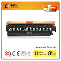Hot! CE743 Magenta empty toner cartridge for hp Laser CP5220/5221/5223/5225/5227/5229