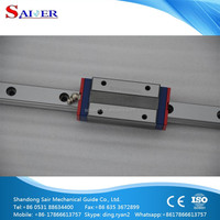China supplier low price cnc machine HGR25 linear guide rail with linear blocks QHH25CA and QHH25HA made in P.R.C.