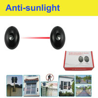 Anti-theft laser photo sensor