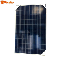 poly 255w for solar cell manufacturing equipment