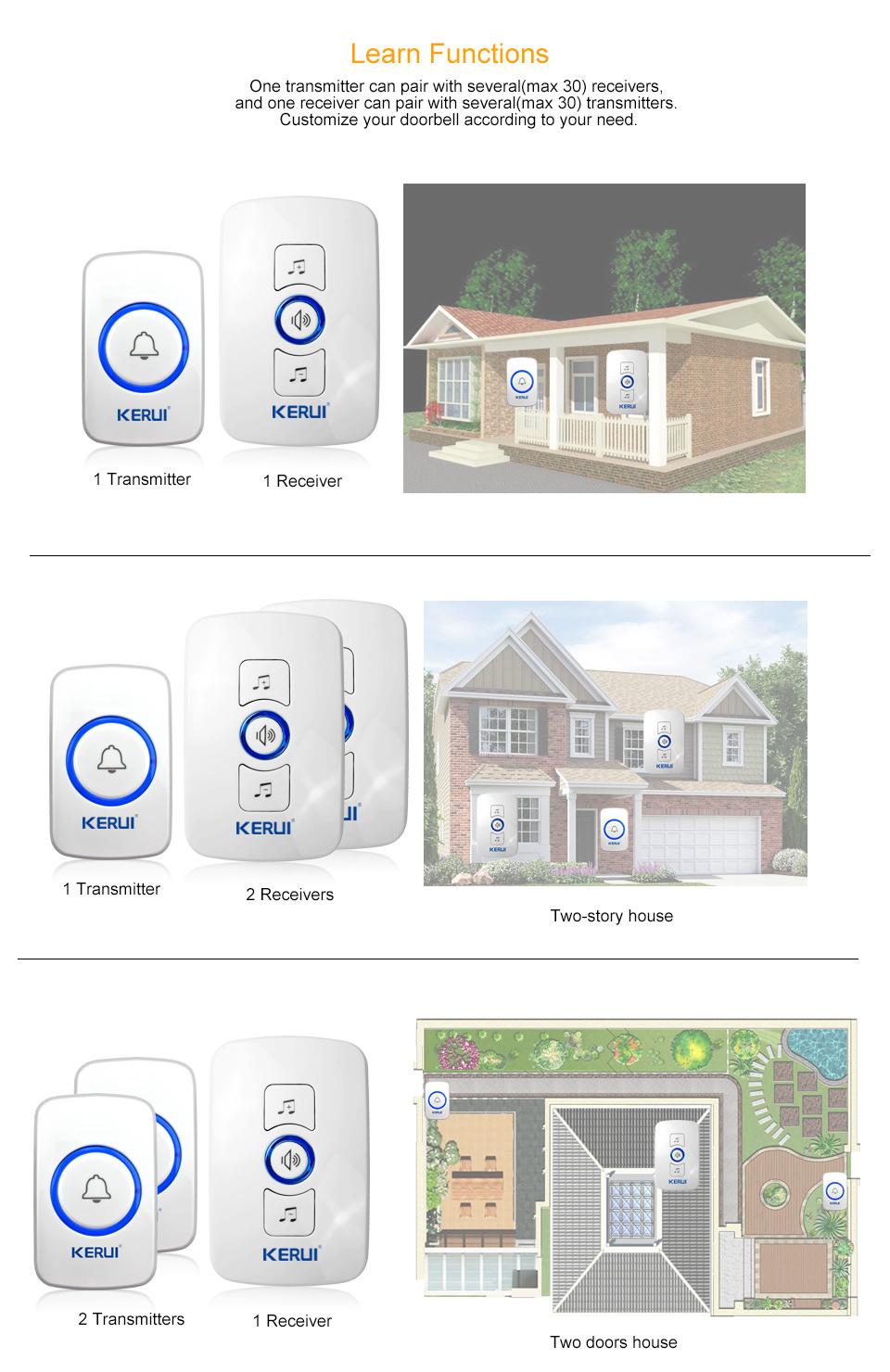 KERUI 2017 New Waterproof Multifunctional Wireless Doorbell with 32 Songs Support Multiple Doorbell Transmitter Welcome Chime_06