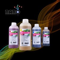 Water based disperse dye ink compatible for Kyocera print heads