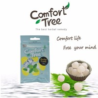 Cough drops sugar mint candy for smoothing throat