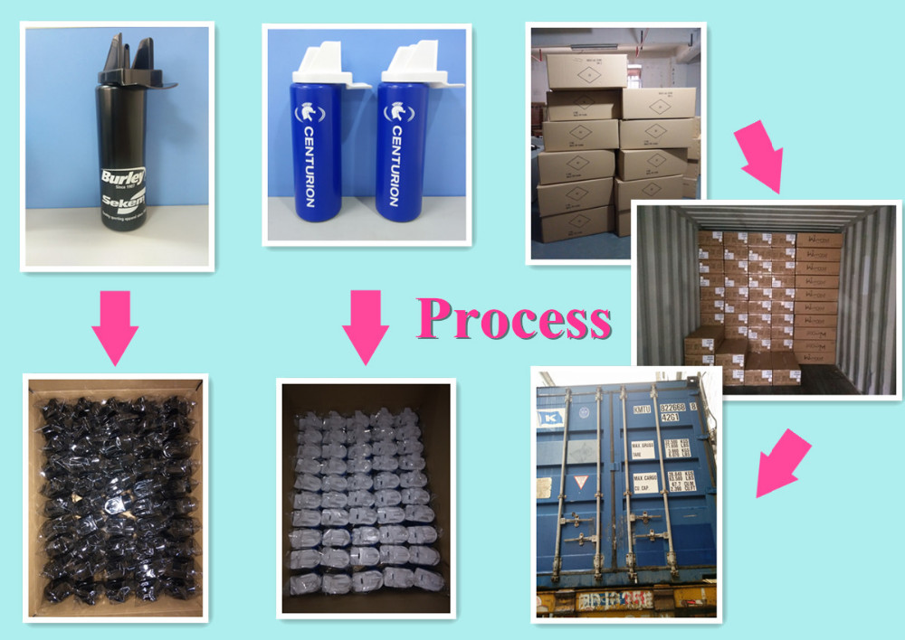 1000ml Chin Rest Factory Directly Provide Plastic Drinking Water Bottle