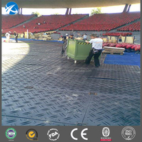 UHMWPE Building Site Temporary Car Park Ground Protection Mat