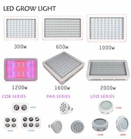 Top-Standard-Quality led grow light hydroponic