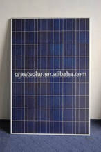 Excellent quality 180w poly pv solar panel with competitive price made in China