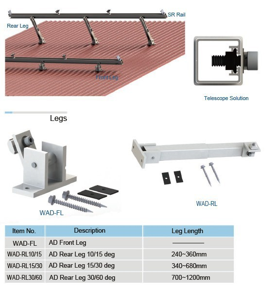 Adjustable solar panel bracket for flat roof solar mounting system