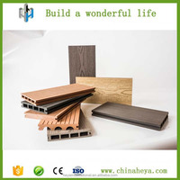 Cheap price Synthetic deck wood / wood plastic composite decking floor