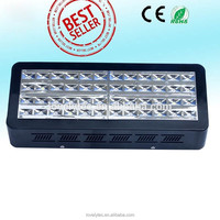 New design green house led 300w with CE certificate