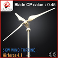mini wind power generator