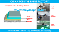 Maydos Oil Base Liquid Heavy Duty Traffic Resistance Concrete Rubber Epoxy Resin Flooring Coatings (China flooring Resin)