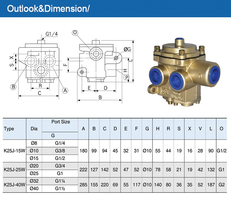 K25JD-15W 3/2-ways two-way dust environment air poppet valve