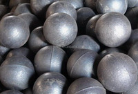 Good quality and special 40mm wear-resistant steel balls for Mining Industy