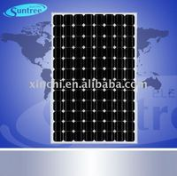 230w Framed Solar Panel/PV Module