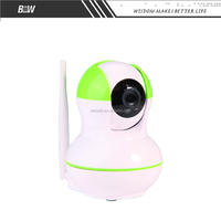 p2p wifi cell phone controlled remote wirelss ip camera smart phone view