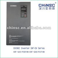 power converters frequency control electrical equipment