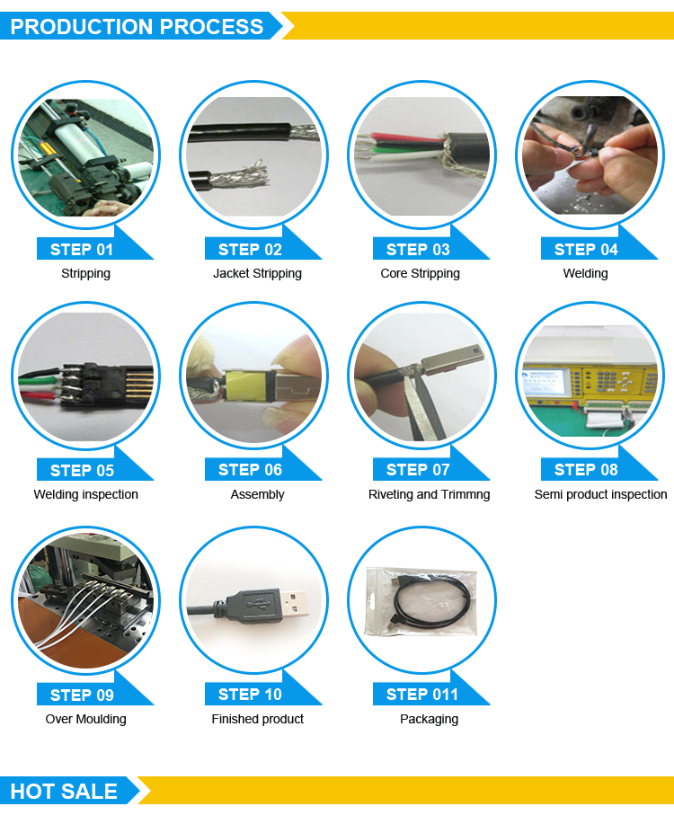 Free sample high quality AM-BM printer dedicated usb 2.0 data cable