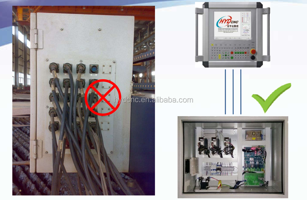 CNC PC based cnc controller for plasma cutting machine better than mach 3 CNC control system