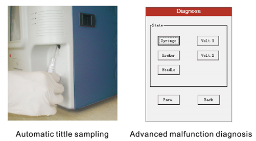 CE Approved Cheap Auto Hematology Analyzer