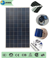 High efficiency solar panel 250w poly solar pv modules factory direct to Australia,Russia,Pakistan,Afghanistan,Mexico,Nigeria