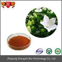 Relieve a cough medicine plant Balloon flower ,Balloon flower extract powder