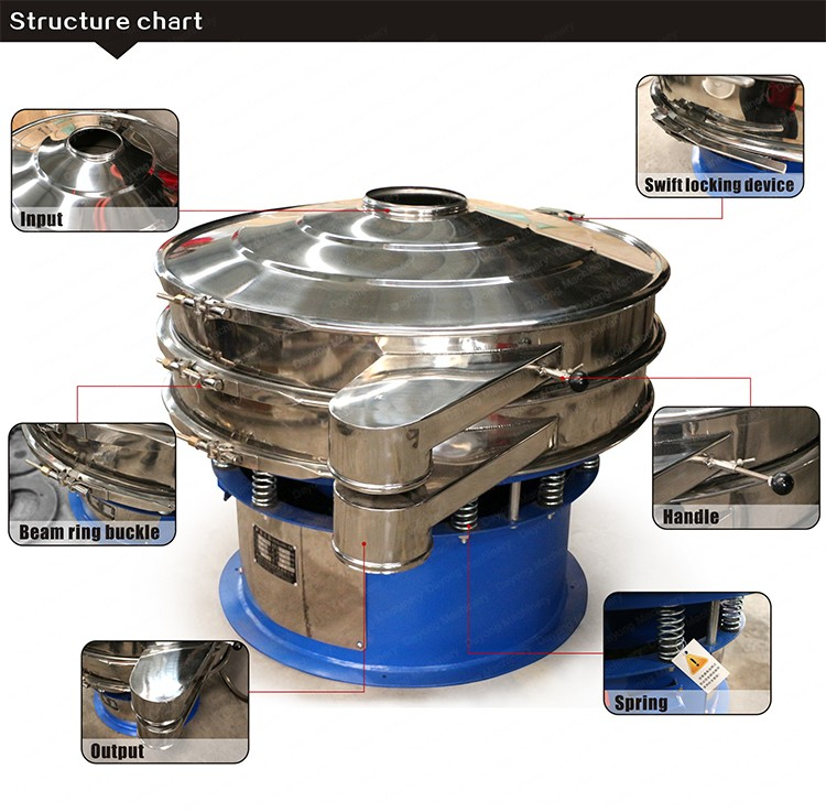 DAYONG High quality rotary vibrating screen for sugar and sea salt