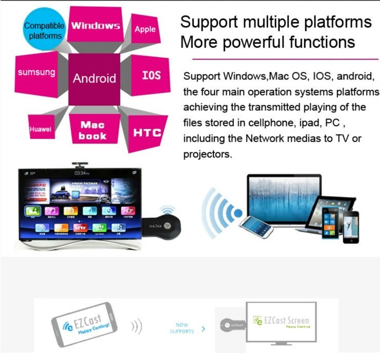 EZcast I5+ TV Dongle for Android IOS Windows