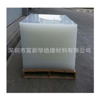 cast acrylic sheet manufacturers for customized