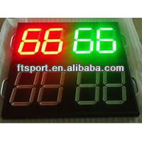Soccer/Football Substitution Board
