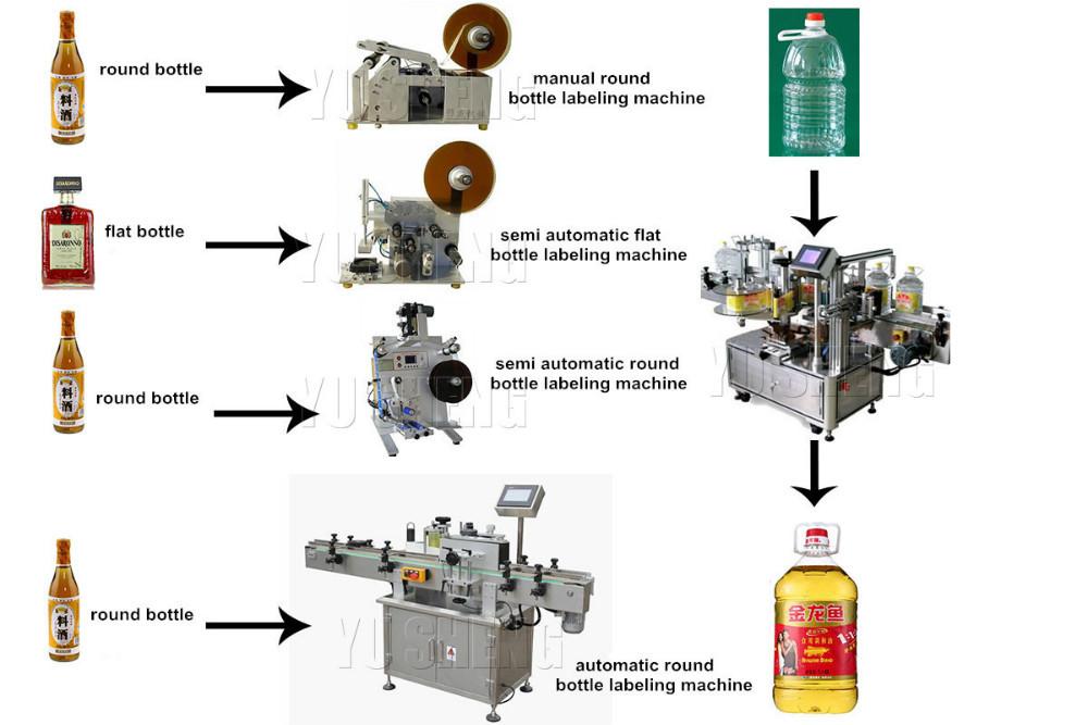 label sticker machine