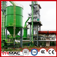 2016 Advanced rotary Kiln for Cement,Lime,Refractories,Metakaolin,Titanium dioxide,Alumina,Vermiculite,Iron ore pellets