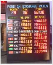 bank rate digital display with software system,LED Currency Exchange Rate/Interest rate Display board
