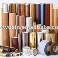 Heat Transfer Film Manufacturer