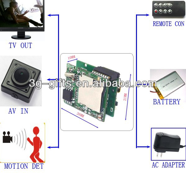 TF Card Mini DVR / MINI Mobile TF DVR Module